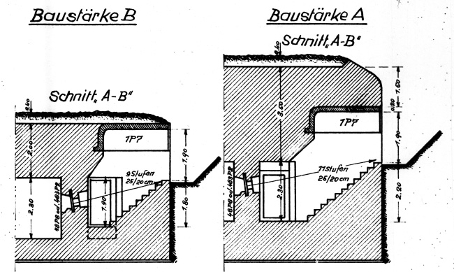 Cross section of a 1P7 in Baustarke A and B